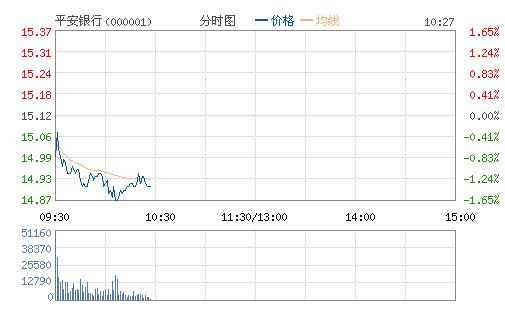 收购双方资料   股权结构
